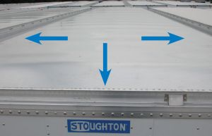 Stoughton Dual Tensioned Roof Technology